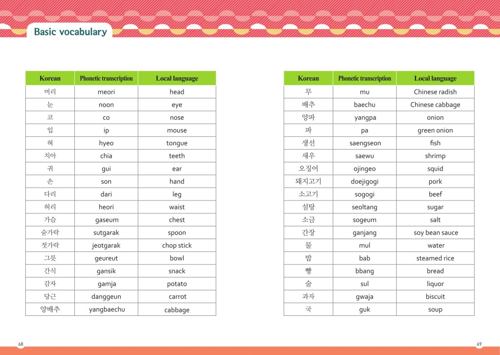 Cultural Characteristics of Korean People.page15