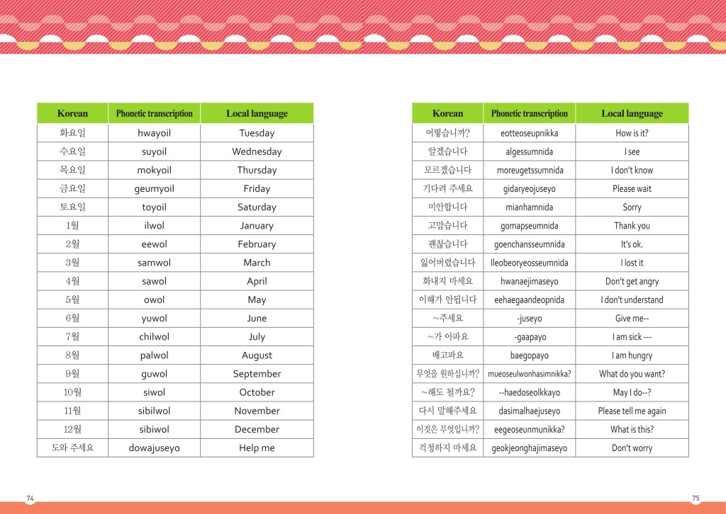Cultural Characteristics of Korean People.page18